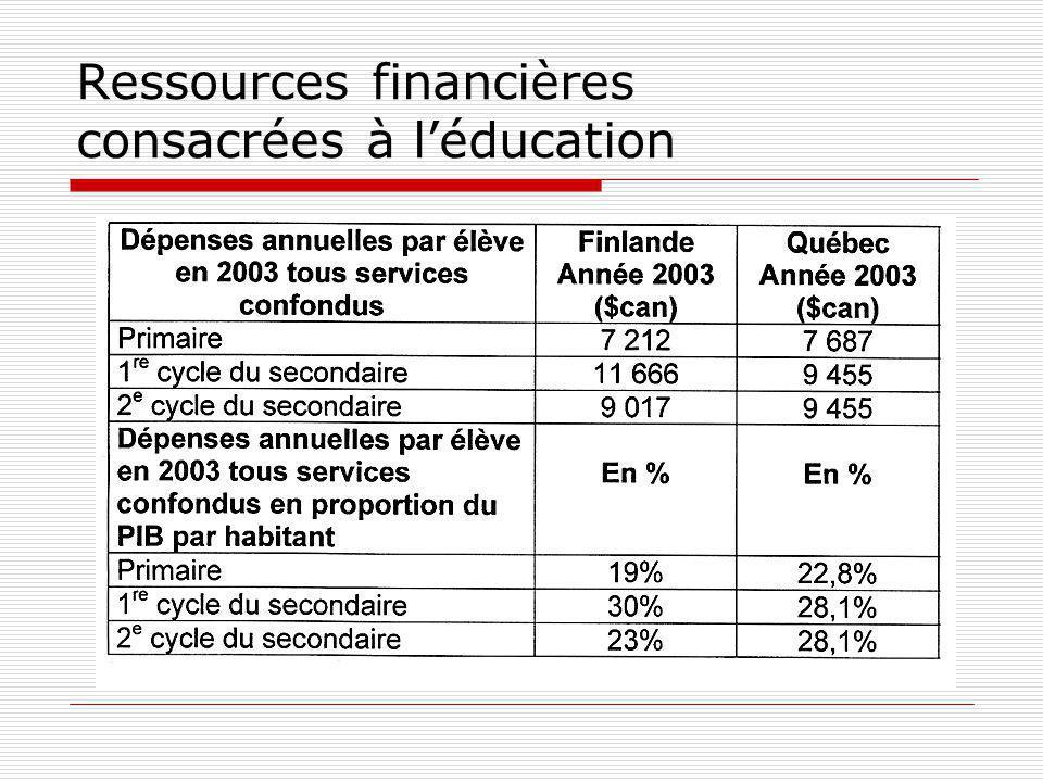 Ressources financières consacrées à léducation