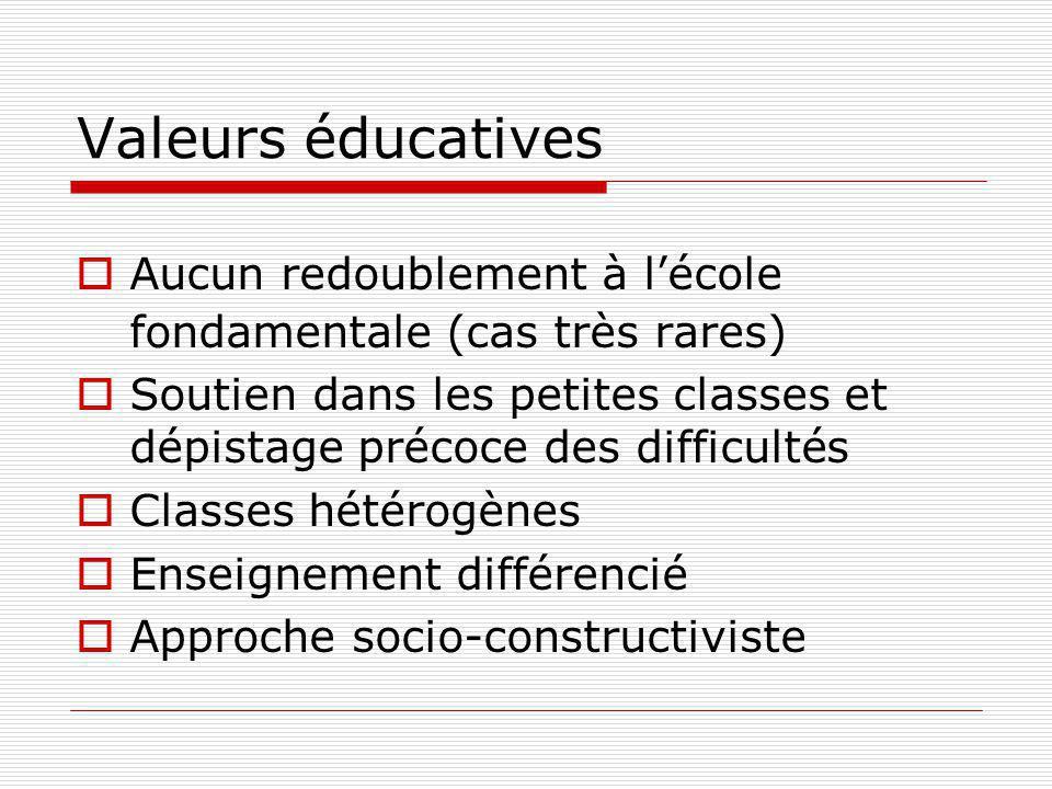 Valeurs éducatives Aucun redoublement à lécole fondamentale (cas très rares) Soutien dans les petites classes et dépistage précoce des difficultés Classes hétérogènes Enseignement différencié Approche socio-constructiviste