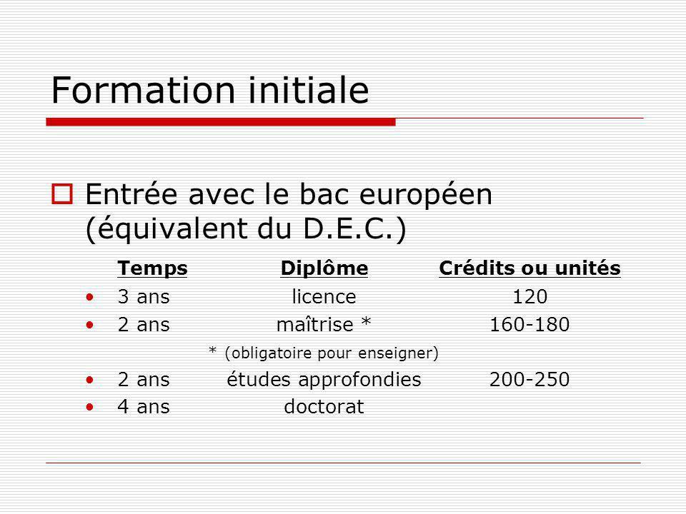 Formation initiale Entrée avec le bac européen (équivalent du D.E.C.) TempsDiplômeCrédits ou unités 3 anslicence120 2 ans maîtrise *160-180 * (obligatoire pour enseigner) 2 ansétudes approfondies200-250 4 ansdoctorat