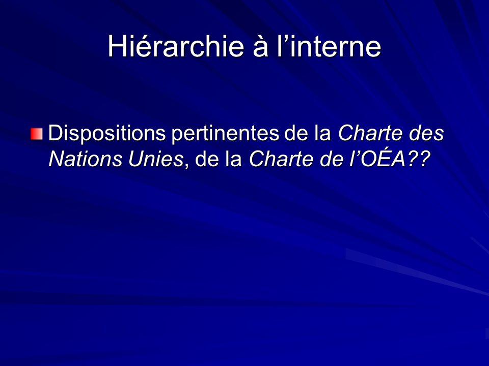Hiérarchie à linterne Dispositions pertinentes de la Charte des Nations Unies, de la Charte de lOÉA