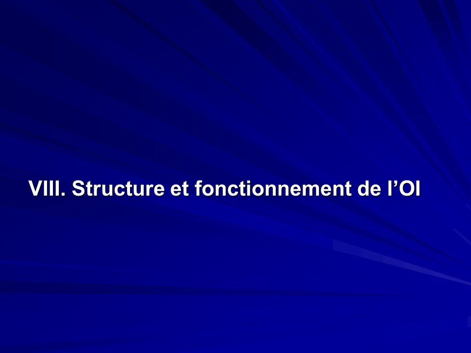 VIII. Structure et fonctionnement de lOI