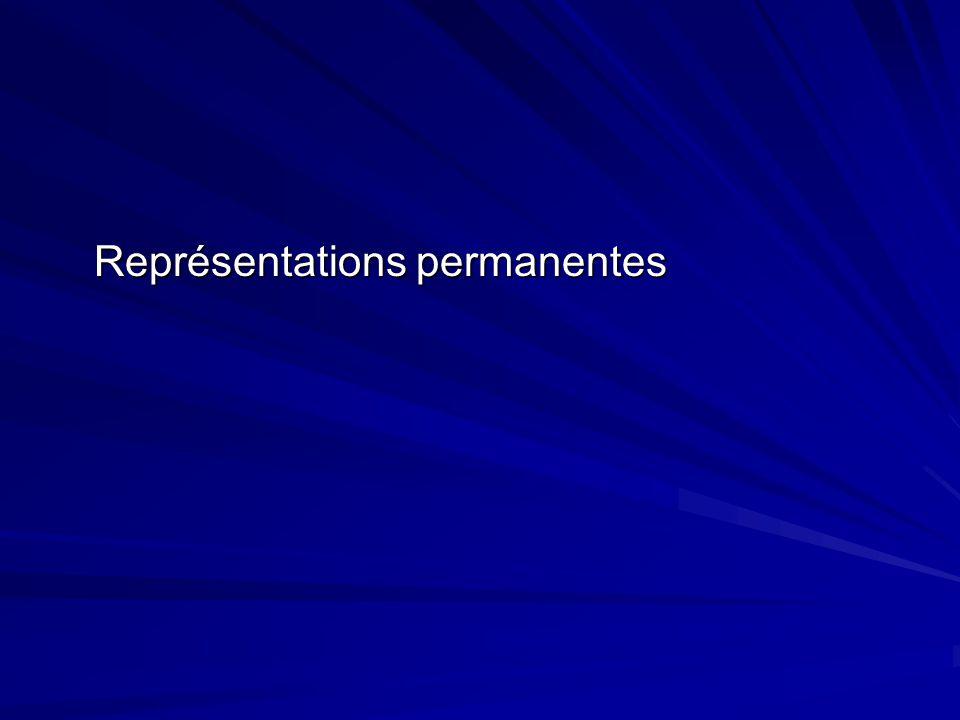 Représentations permanentes