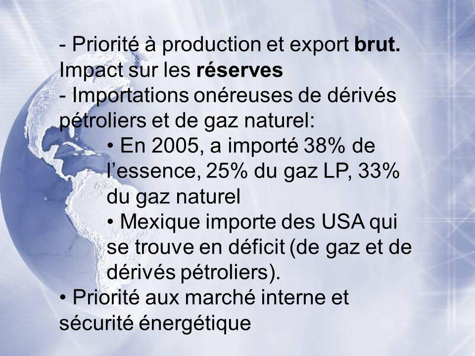 - Priorité à production et export brut. Impact sur les réserves - Importations onéreuses de dérivés pétroliers et de gaz naturel: En 2005, a importé 3