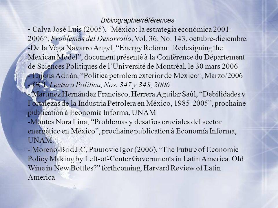 Bibliographie/références - Calva José Luis (2005), México: la estrategia económica 2001- 2006, Problemas del Desarrollo, Vol. 36, No. 143, octubre-dic