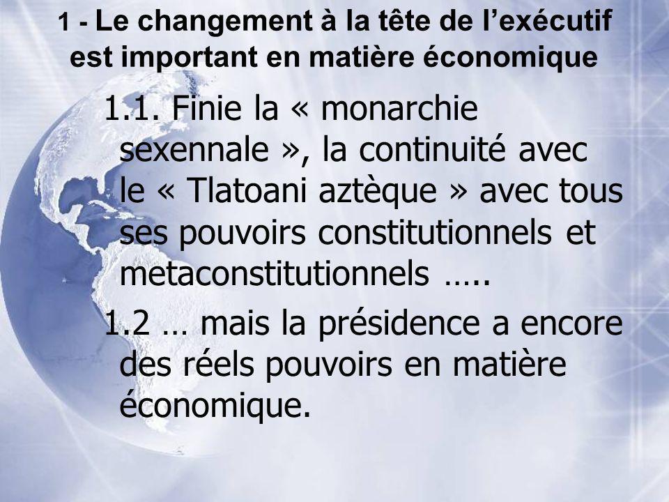 1 - Le changement à la tête de lexécutif est important en matière économique 1.1. Finie la « monarchie sexennale », la continuité avec le « Tlatoani a
