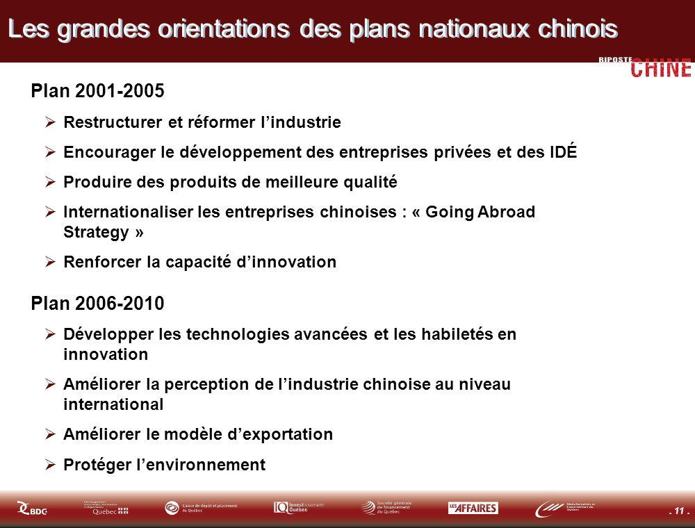 . 11. Les grandes orientations des plans nationaux chinois Plan 2001-2005 Restructurer et réformer lindustrie Encourager le développement des entrepri
