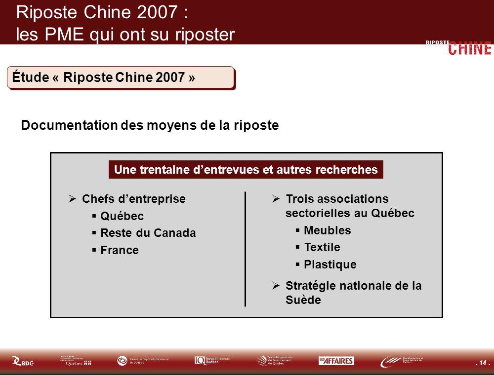 . 14. Riposte Chine 2007 : les PME qui ont su riposter Documentation des moyens de la riposte Une trentaine dentrevues et autres recherches Trois asso