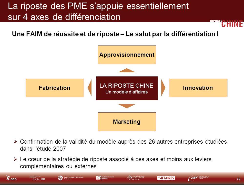 . 19. La riposte des PME sappuie essentiellement sur 4 axes de différenciation Une FAIM de réussite et de riposte – Le salut par la différentiation !