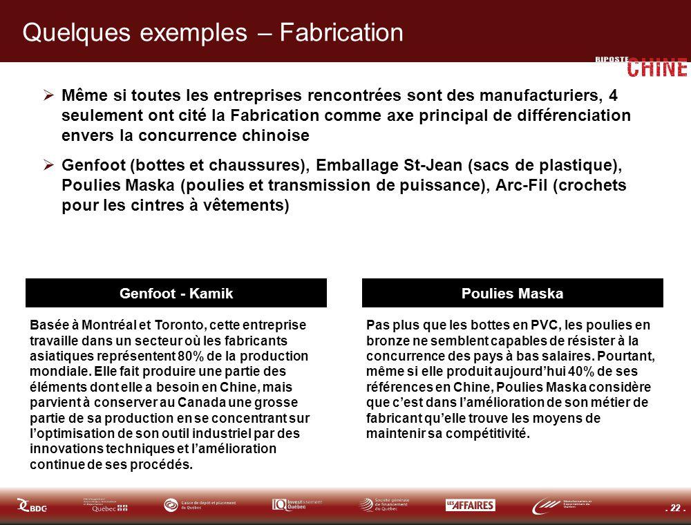 . 22. Quelques exemples – Fabrication Même si toutes les entreprises rencontrées sont des manufacturiers, 4 seulement ont cité la Fabrication comme ax