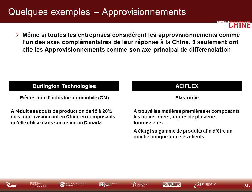 . 23. Quelques exemples – Approvisionnements Même si toutes les entreprises considèrent les approvisionnements comme lun des axes complémentaires de l