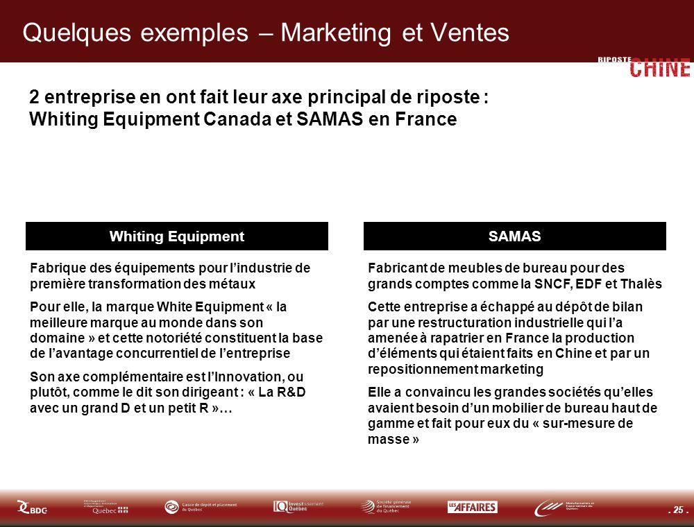 . 25. Quelques exemples – Marketing et Ventes 2 entreprise en ont fait leur axe principal de riposte : Whiting Equipment Canada et SAMAS en France Whi