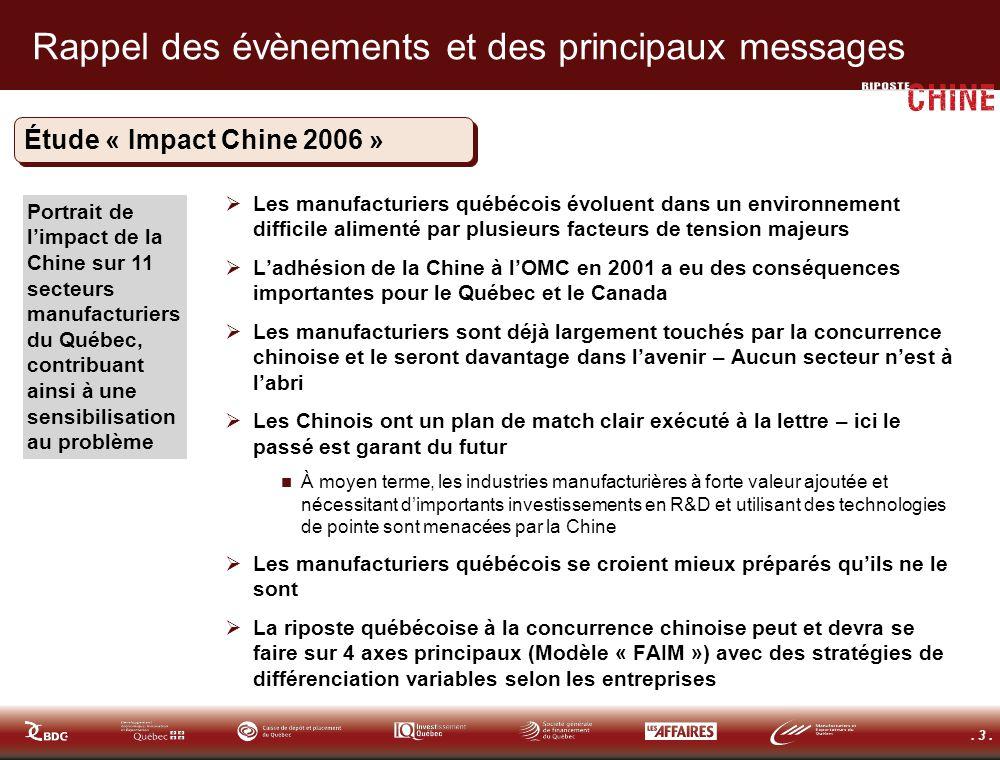 . 3. Portrait de limpact de la Chine sur 11 secteurs manufacturiers du Québec, contribuant ainsi à une sensibilisation au problème Rappel des évènemen
