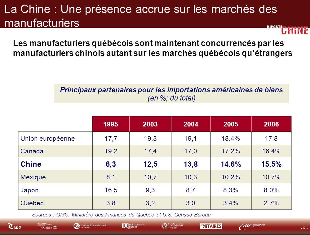 . 5. La Chine : Une présence accrue sur les marchés des manufacturiers Les manufacturiers québécois sont maintenant concurrencés par les manufacturier