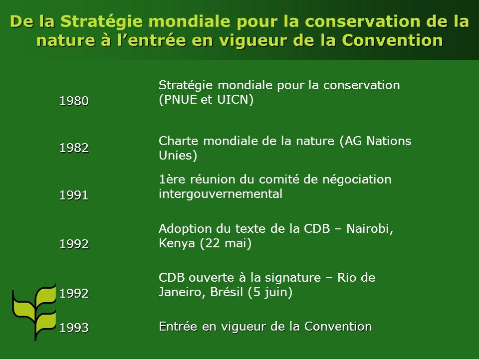 De la de la nature à lentrée en vigueur de la Convention De la Stratégie mondiale pour la conservation de la nature à lentrée en vigueur de la Convent