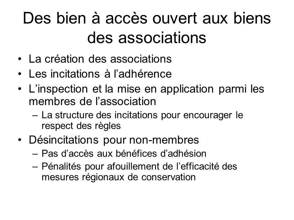 Des bien à accès ouvert aux biens des associations La création des associations Les incitations à ladhérence Linspection et la mise en application par