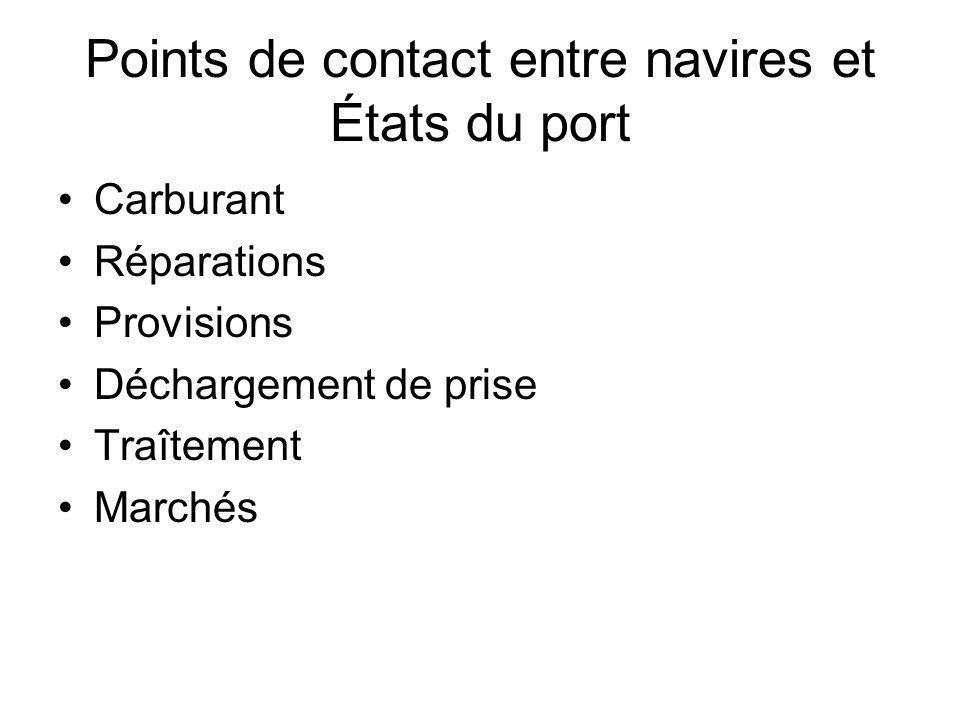 Points de contact entre navires et États du port Carburant Réparations Provisions Déchargement de prise Traîtement Marchés
