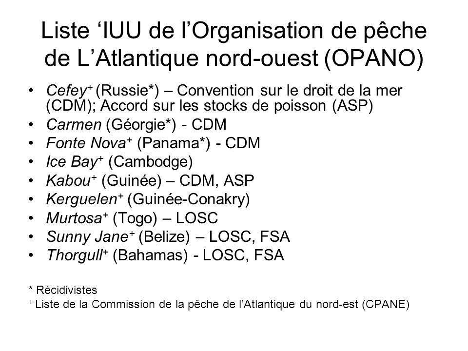 Liste IUU de lOrganisation de pêche de LAtlantique nord-ouest (OPANO) Cefey + (Russie*) – Convention sur le droit de la mer (CDM); Accord sur les stoc