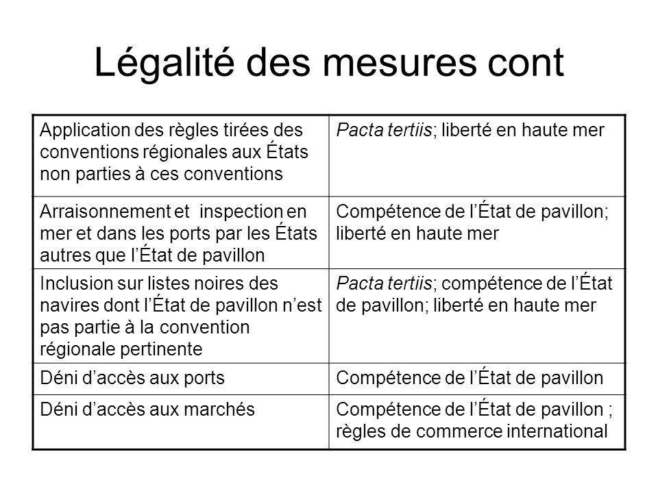 Légalité des mesures cont Application des règles tirées des conventions régionales aux États non parties à ces conventions Pacta tertiis; liberté en h