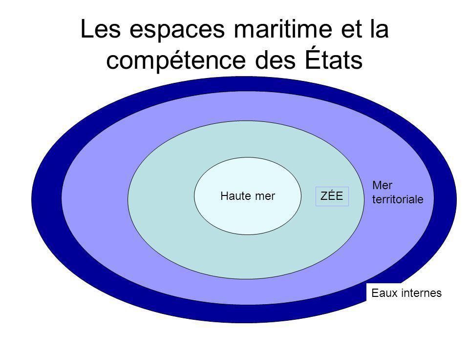 Les espaces maritime et la compétence des États Haute mer ZÉE Mer territoriale Eaux internes