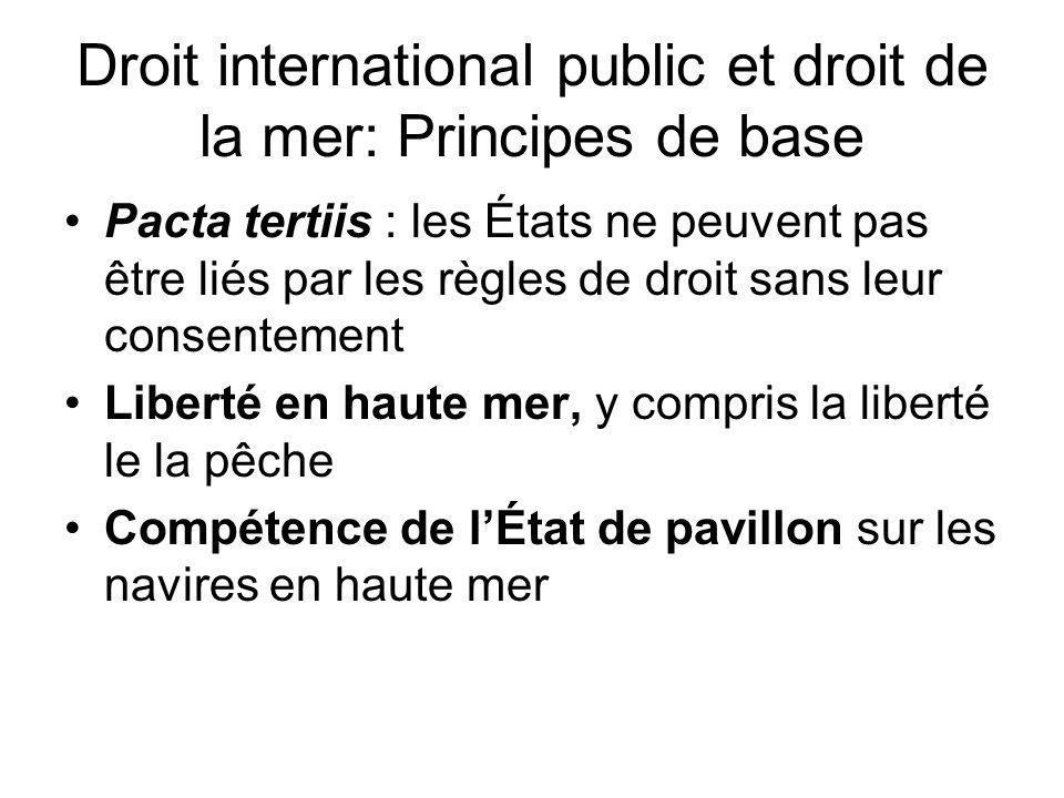 Droit international public et droit de la mer: Principes de base Pacta tertiis : les États ne peuvent pas être liés par les règles de droit sans leur