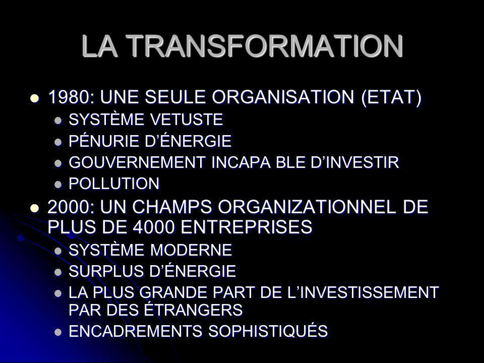 LA TRANSFORMATION 1980: UNE SEULE ORGANISATION (ETAT) 1980: UNE SEULE ORGANISATION (ETAT) SYSTÈME VETUSTE SYSTÈME VETUSTE PÉNURIE DÉNERGIE PÉNURIE DÉNERGIE GOUVERNEMENT INCAPA BLE DINVESTIR GOUVERNEMENT INCAPA BLE DINVESTIR POLLUTION POLLUTION 2000: UN CHAMPS ORGANIZATIONNEL DE PLUS DE 4000 ENTREPRISES 2000: UN CHAMPS ORGANIZATIONNEL DE PLUS DE 4000 ENTREPRISES SYSTÈME MODERNE SYSTÈME MODERNE SURPLUS DÉNERGIE SURPLUS DÉNERGIE LA PLUS GRANDE PART DE LINVESTISSEMENT PAR DES ÉTRANGERS LA PLUS GRANDE PART DE LINVESTISSEMENT PAR DES ÉTRANGERS ENCADREMENTS SOPHISTIQUÉS ENCADREMENTS SOPHISTIQUÉS