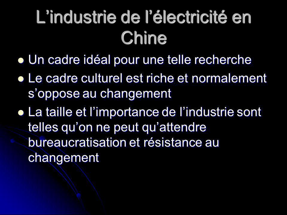 Lindustrie de lélectricité en Chine Un cadre idéal pour une telle recherche Un cadre idéal pour une telle recherche Le cadre culturel est riche et normalement soppose au changement Le cadre culturel est riche et normalement soppose au changement La taille et limportance de lindustrie sont telles quon ne peut quattendre bureaucratisation et résistance au changement La taille et limportance de lindustrie sont telles quon ne peut quattendre bureaucratisation et résistance au changement