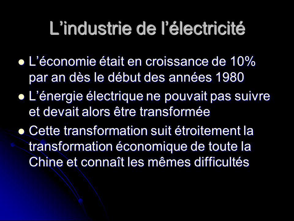 Lindustrie de lélectricité Léconomie était en croissance de 10% par an dès le début des années 1980 Léconomie était en croissance de 10% par an dès le début des années 1980 Lénergie électrique ne pouvait pas suivre et devait alors être transformée Lénergie électrique ne pouvait pas suivre et devait alors être transformée Cette transformation suit étroitement la transformation économique de toute la Chine et connaît les mêmes difficultés Cette transformation suit étroitement la transformation économique de toute la Chine et connaît les mêmes difficultés