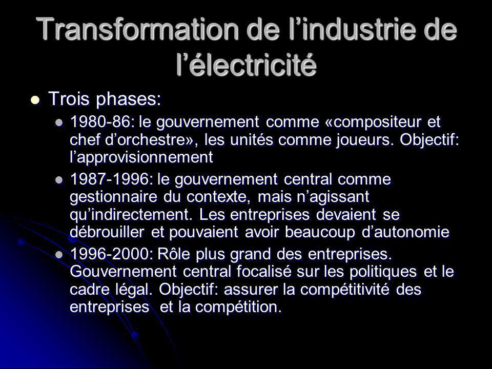 Transformation de lindustrie de lélectricité Trois phases: Trois phases: 1980-86: le gouvernement comme «compositeur et chef dorchestre», les unités comme joueurs.