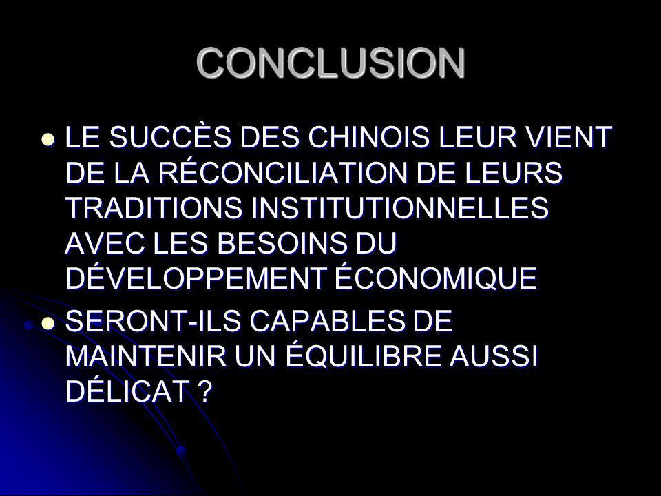 CONCLUSION LE SUCCÈS DES CHINOIS LEUR VIENT DE LA RÉCONCILIATION DE LEURS TRADITIONS INSTITUTIONNELLES AVEC LES BESOINS DU DÉVELOPPEMENT ÉCONOMIQUE LE SUCCÈS DES CHINOIS LEUR VIENT DE LA RÉCONCILIATION DE LEURS TRADITIONS INSTITUTIONNELLES AVEC LES BESOINS DU DÉVELOPPEMENT ÉCONOMIQUE SERONT-ILS CAPABLES DE MAINTENIR UN ÉQUILIBRE AUSSI DÉLICAT .