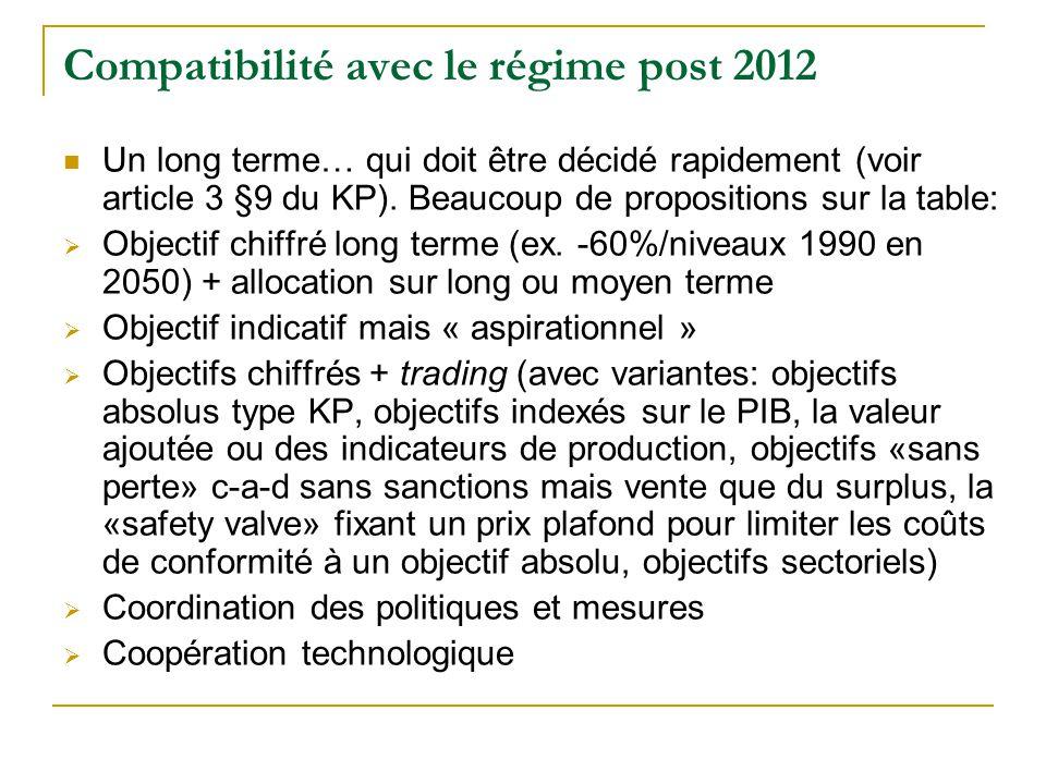 Compatibilité avec le régime post 2012 Un long terme… qui doit être décidé rapidement (voir article 3 §9 du KP).