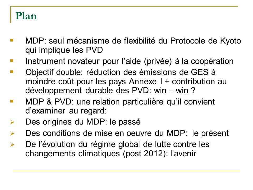 Plan MDP: seul mécanisme de flexibilité du Protocole de Kyoto qui implique les PVD Instrument novateur pour laide (privée) à la coopération Objectif double: réduction des émissions de GES à moindre coût pour les pays Annexe I + contribution au développement durable des PVD: win – win .