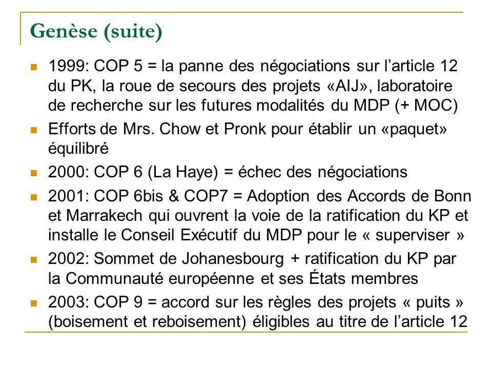 Le résultat des négociations: Article 12 du PK Objectif double: Aider les Parties de lAnnexe I à remplir leurs objectifs chiffrés (à moindre coût) Contribution au développement durable du pays daccueil (PVD) Participation volontaire des Parties Réductions démissions additionnelles Avantages réels, mesurables et durables Sous lautorité de la COP/MOP et supervisé par un «Conseil Exécutif du MDP» « Share of Proceeds »: financement de ladaptation des PVD aux impacts négatifs des CC Projets ayant commencé en 2000 peuvent être crédités