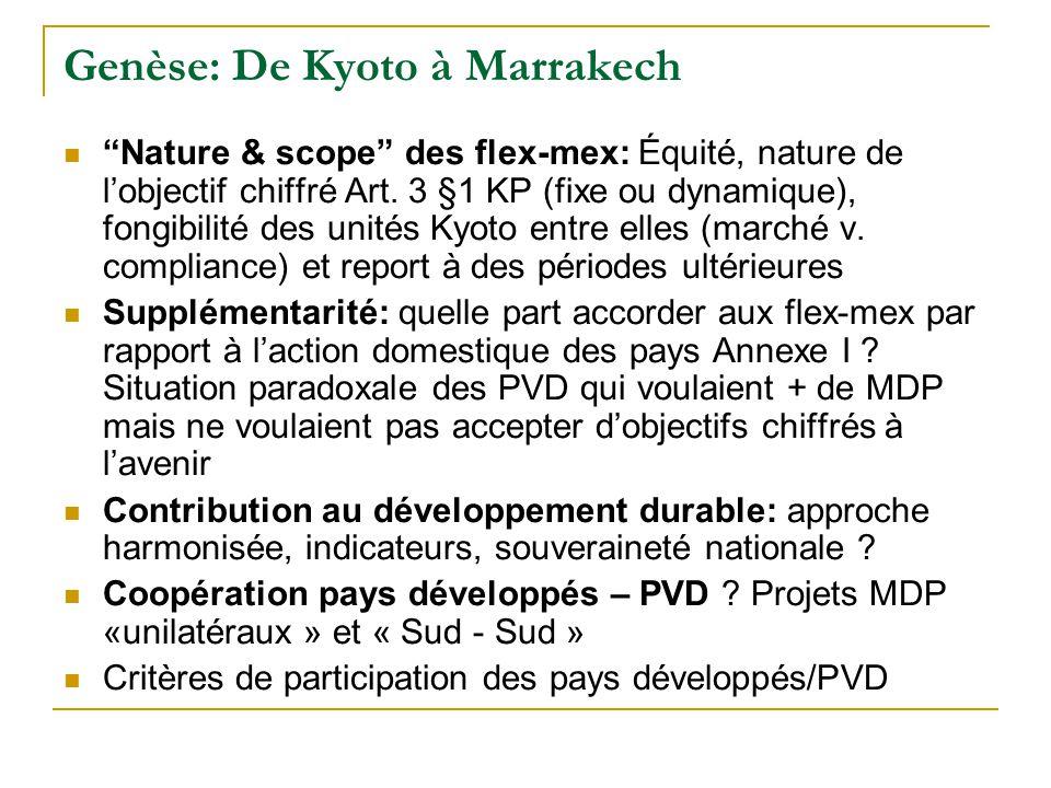 Genèse: De Kyoto à Marrakech Nature & scope des flex-mex: Équité, nature de lobjectif chiffré Art. 3 §1 KP (fixe ou dynamique), fongibilité des unités