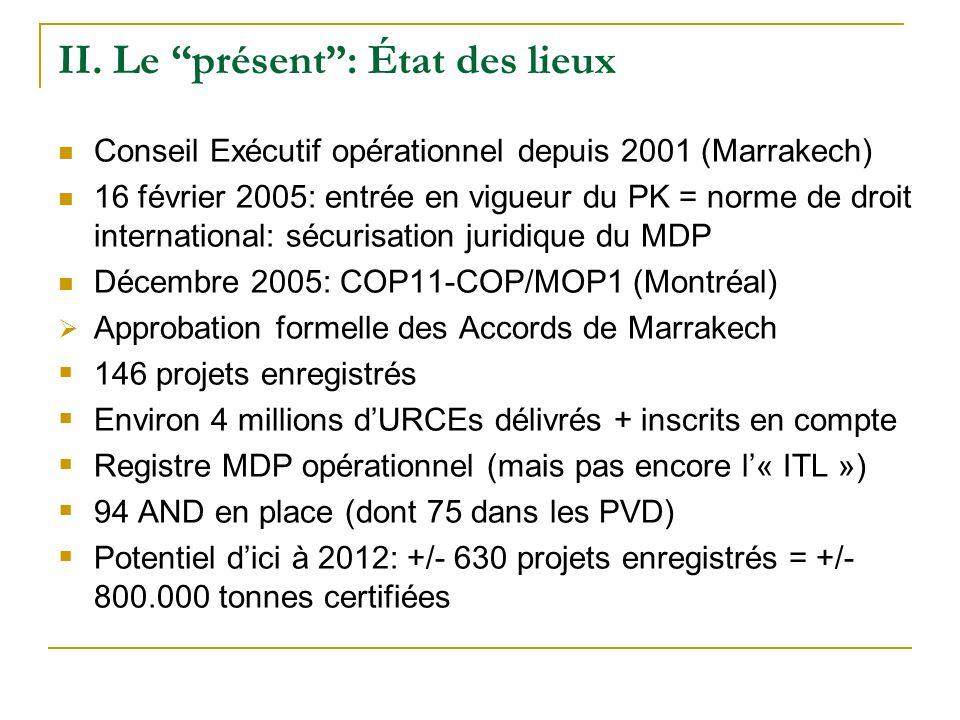 II. Le présent: État des lieux Conseil Exécutif opérationnel depuis 2001 (Marrakech) 16 février 2005: entrée en vigueur du PK = norme de droit interna