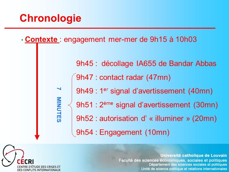Chronologie Contexte : engagement mer-mer de 9h15 à 10h03 9h45 : décollage IA655 de Bandar Abbas 9h47 : contact radar (47mn) 9h49 : 1 er signal davertissement (40mn) 9h51 : 2 ème signal davertissement (30mn) 9h52 : autorisation d « illuminer » (20mn) 9h54 : Engagement (10mn) 7 MINUTES