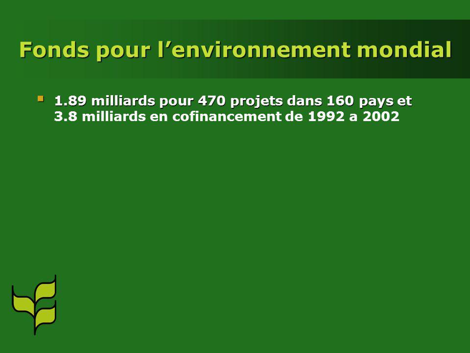 Fonds pour lenvironnement mondial 1.89 milliards pour 470 projets dans 160 pays et 1.89 milliards pour 470 projets dans 160 pays et 3.8 milliards en cofinancement de 1992 a 2002