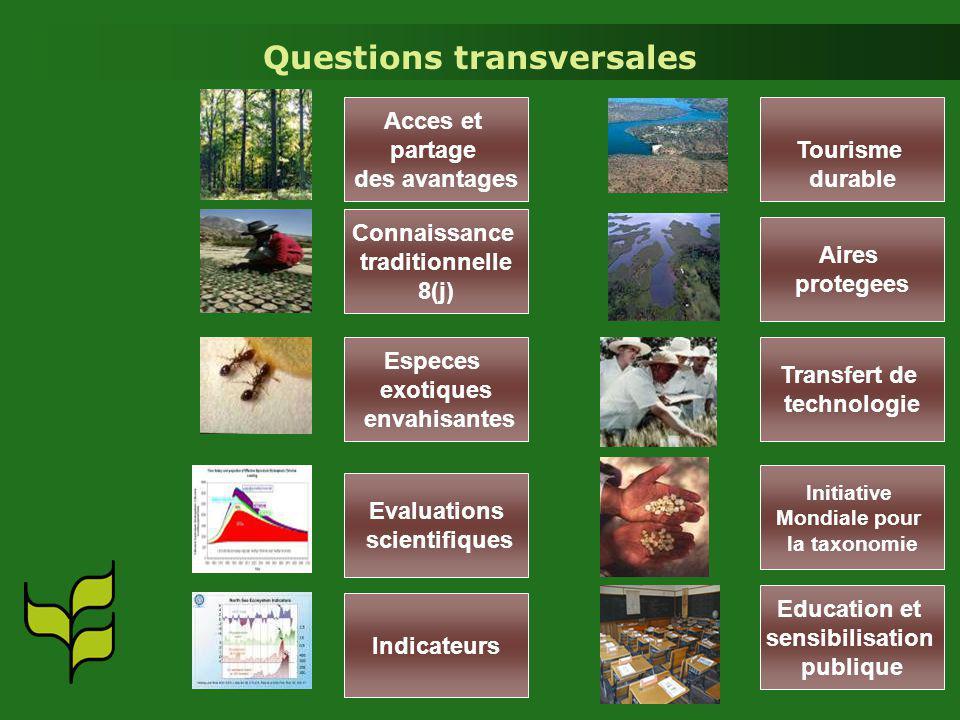 Connaissance traditionnelle 8(j) Aires protegees Transfert de technologie Education et sensibilisation publique Questions transversales Acces et parta