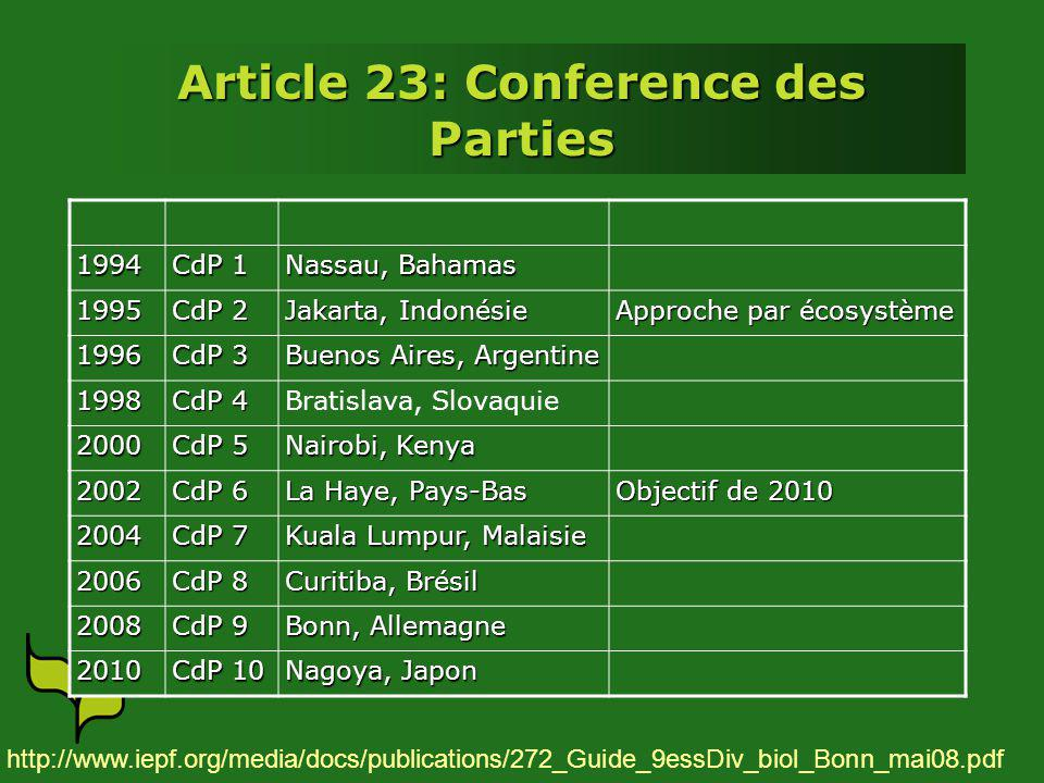 Article 23: Conference des Parties http://www.iepf.org/media/docs/publications/272_Guide_9essDiv_biol_Bonn_mai08.pdf 1994 CdP 1 Nassau, Bahamas 1995 C