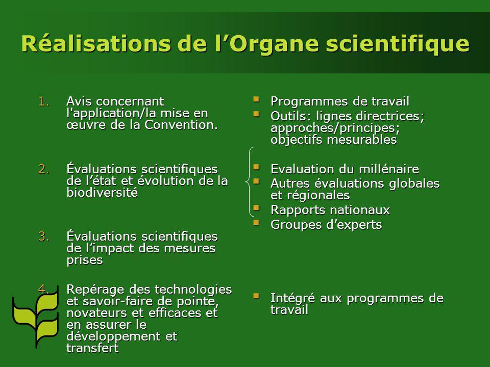 Réalisations de lOrgane scientifique 1.Avis concernant l'application/la mise en œuvre de la Convention. 2.Évaluations scientifiques de létat et évolut