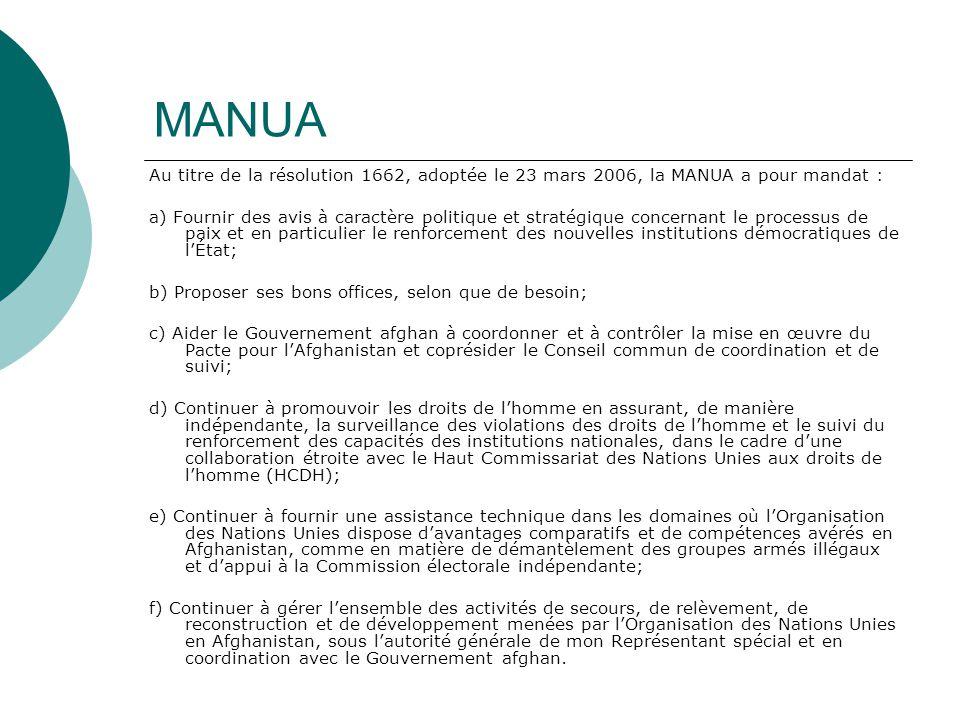 MANUA Au titre de la résolution 1662, adoptée le 23 mars 2006, la MANUA a pour mandat : a) Fournir des avis à caractère politique et stratégique concernant le processus de paix et en particulier le renforcement des nouvelles institutions démocratiques de lÉtat; b) Proposer ses bons offices, selon que de besoin; c) Aider le Gouvernement afghan à coordonner et à contrôler la mise en œuvre du Pacte pour lAfghanistan et coprésider le Conseil commun de coordination et de suivi; d) Continuer à promouvoir les droits de lhomme en assurant, de manière indépendante, la surveillance des violations des droits de lhomme et le suivi du renforcement des capacités des institutions nationales, dans le cadre dune collaboration étroite avec le Haut Commissariat des Nations Unies aux droits de lhomme (HCDH); e) Continuer à fournir une assistance technique dans les domaines où lOrganisation des Nations Unies dispose davantages comparatifs et de compétences avérés en Afghanistan, comme en matière de démantèlement des groupes armés illégaux et dappui à la Commission électorale indépendante; f) Continuer à gérer lensemble des activités de secours, de relèvement, de reconstruction et de développement menées par lOrganisation des Nations Unies en Afghanistan, sous lautorité générale de mon Représentant spécial et en coordination avec le Gouvernement afghan.