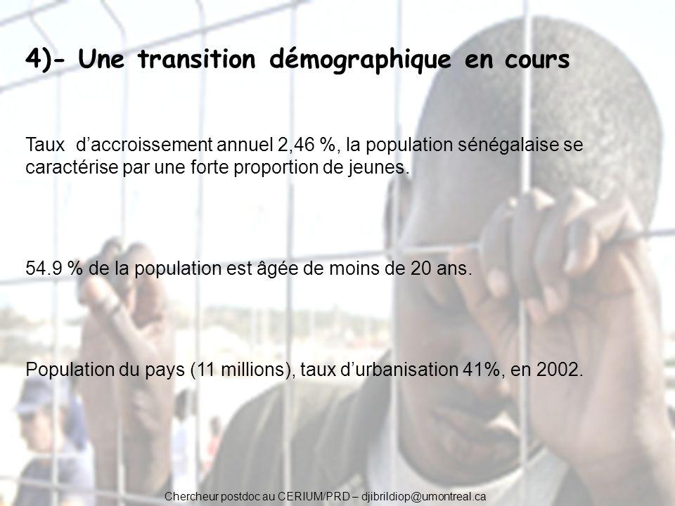 Chercheur postdoc au CERIUM/PRD – djibrildiop@umontreal.ca 4)- Une transition démographique en cours Taux daccroissement annuel 2,46 %, la population