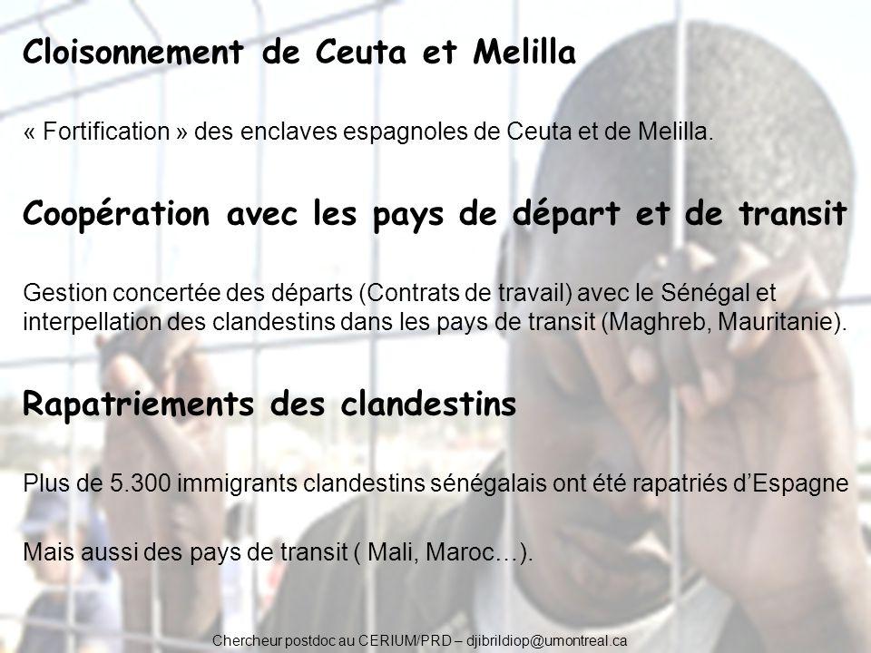 Chercheur postdoc au CERIUM/PRD – djibrildiop@umontreal.ca Cloisonnement de Ceuta et Melilla « Fortification » des enclaves espagnoles de Ceuta et de