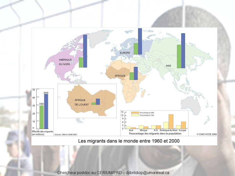 Chercheur postdoc au CERIUM/PRD – djibrildiop@umontreal.ca Le Sénégal… Pays pauvre avec un revenu national brut/habitant de 710 $US 2005.