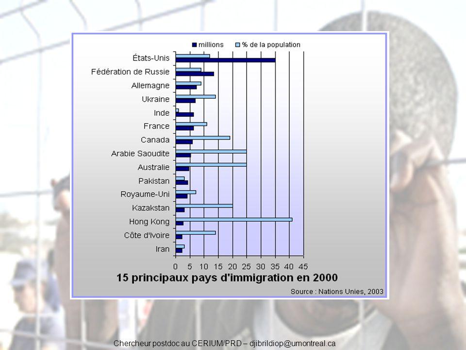 Chercheur postdoc au CERIUM/PRD – djibrildiop@umontreal.ca 3)- Le statut social de lémigré L émigration est synonyme de réussite sociale.