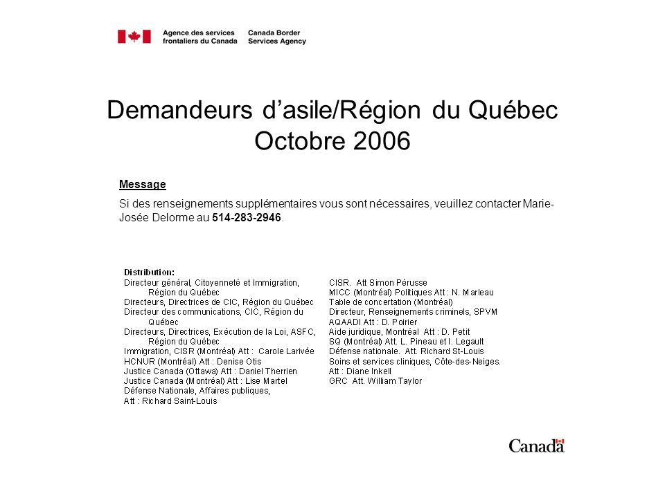 Demandeurs dasile/Région du Québec Octobre 2006 Message Si des renseignements supplémentaires vous sont nécessaires, veuillez contacter Marie- Josée Delorme au 514-283-2946.