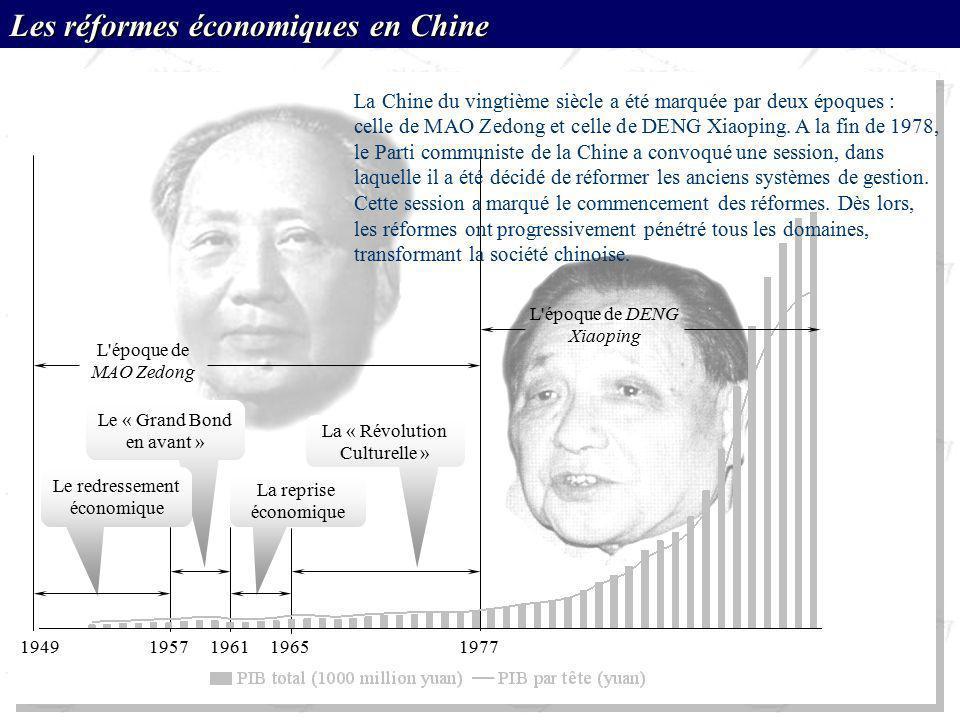 1957 1965 1961 1977 1949 Le « Grand Bond en avant » La reprise économique La « Révolution Culturelle » Le redressement économique L'époque de MAO Zedo