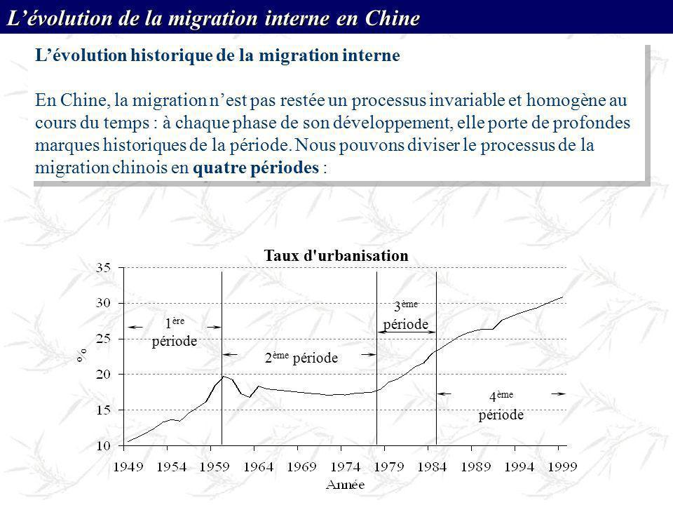 Lévolution historique de la migration interne En Chine, la migration nest pas restée un processus invariable et homogène au cours du temps : à chaque