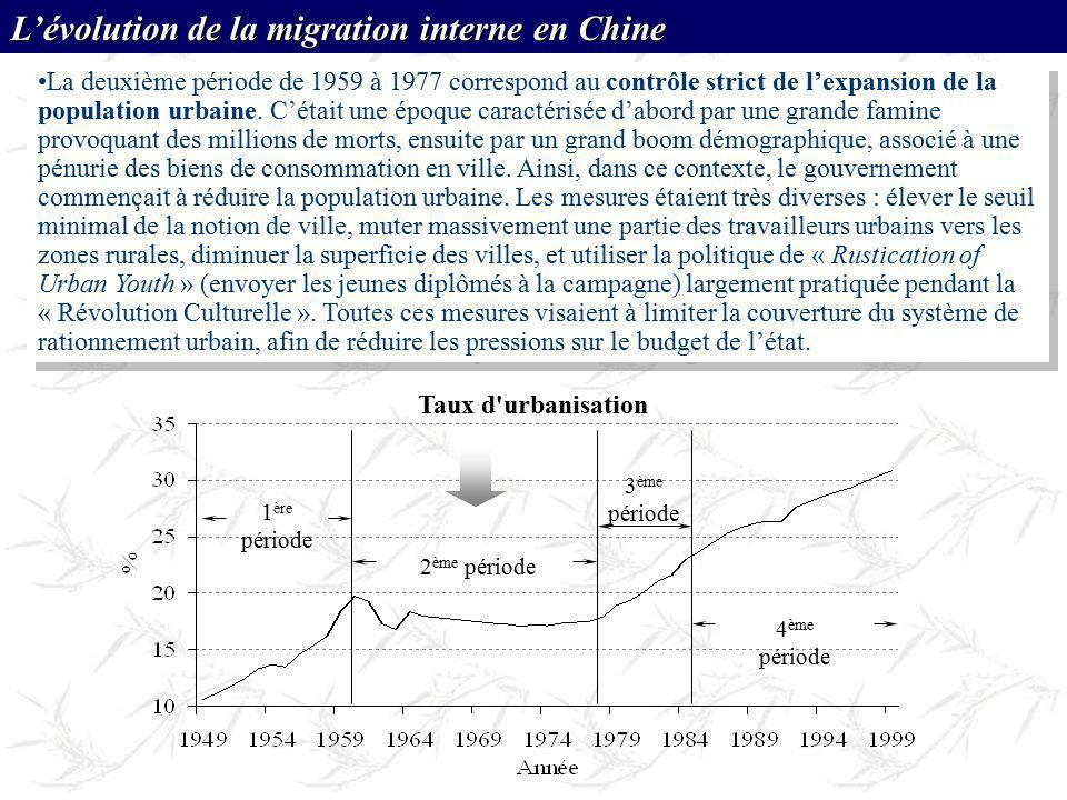 La deuxième période de 1959 à 1977 correspond au contrôle strict de lexpansion de la population urbaine. Cétait une époque caractérisée dabord par une