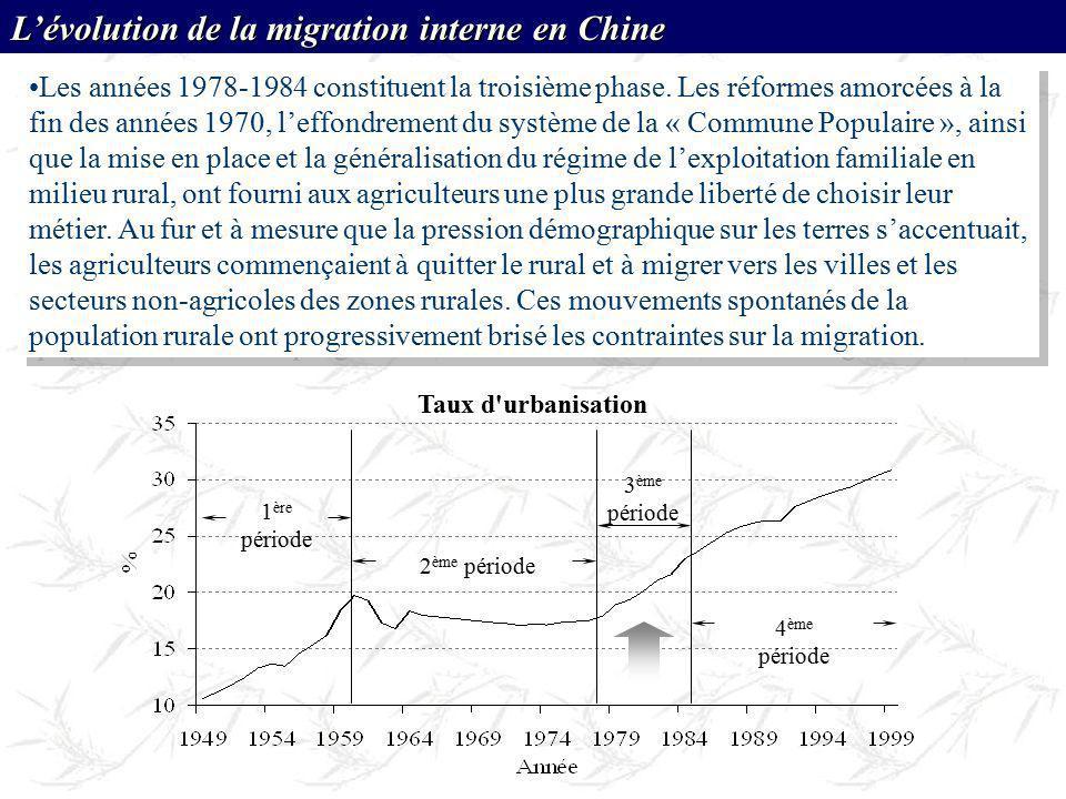 Les années 1978-1984 constituent la troisième phase. Les réformes amorcées à la fin des années 1970, leffondrement du système de la « Commune Populair