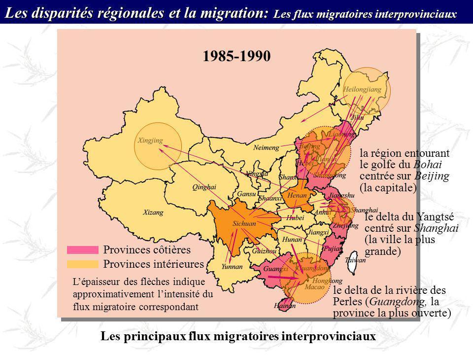 Les principaux flux migratoires interprovinciaux Lépaisseur des flèches indique approximativement lintensité du flux migratoire correspondant Province